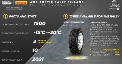Pirelli präsentiert den Finnland-Reifen