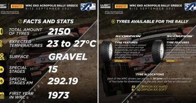 Pirelli Scorpion KX Reifen für die Rückkehr Griechenlands in den WRC-Kalender